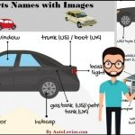 car body parts names with images